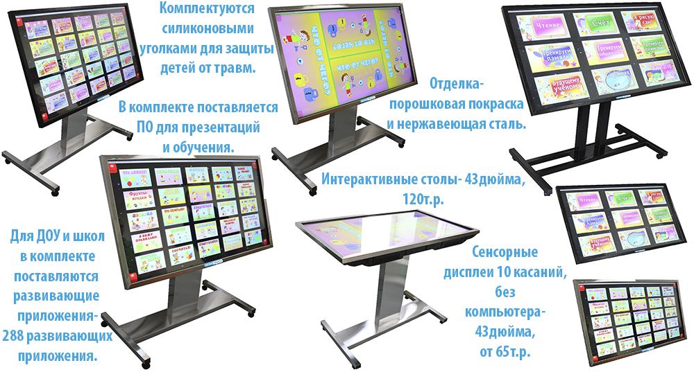 Ассортимент сенсорных панелей и дисплеев.